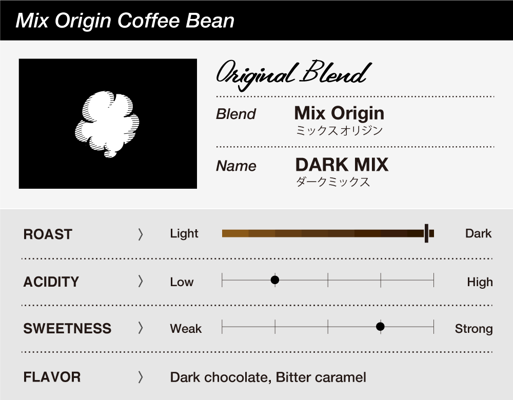 Mix Origin/ Dark Mix